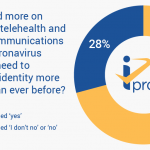 iProov: Consumers are looking for better Identity Verification as Pandemic hacking increases